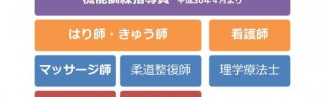 平成30年度東京都福祉保健局委託施術者講習会