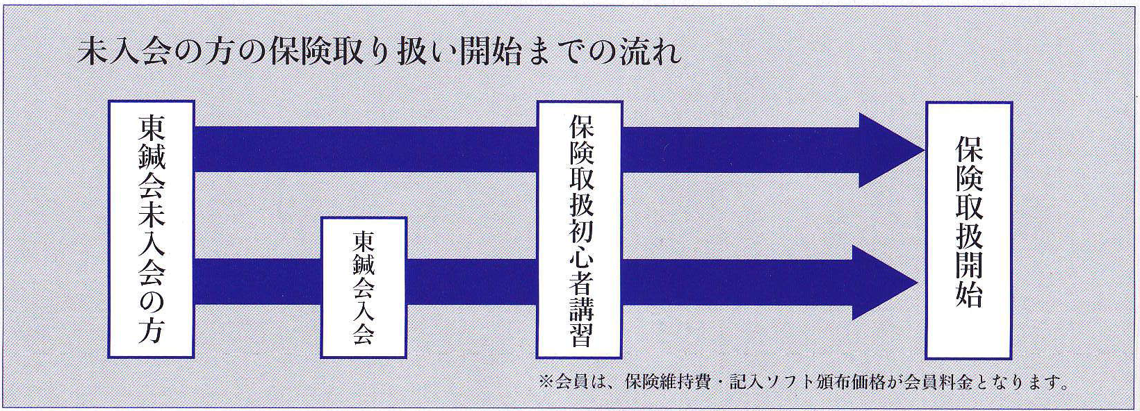 hoken_toriatukai_nagare